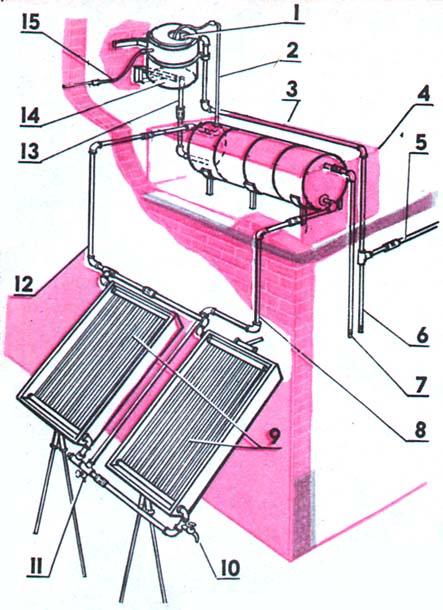 Солнечный водонагреватель: